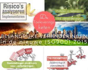 Veranderingen in de ISO 9001:2015